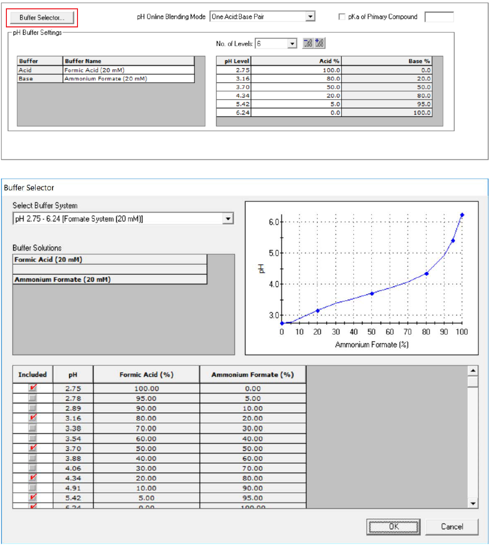 Fusion LC Method Development - Fusion QbD Software - Quality by